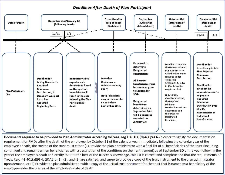 4 - IRA Chart 2