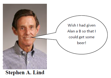 Lind with Saying