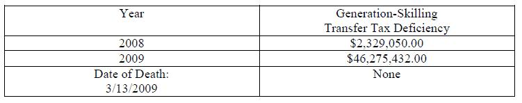 Davidson Chart 3