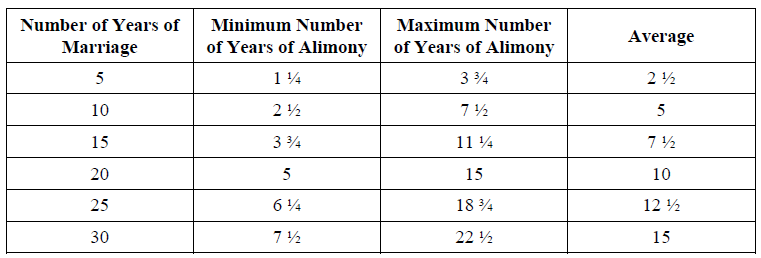 The Thursday Report - 3 24 16 - Form 8971, Alimony, Guns