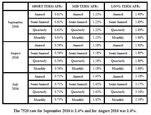 September Rates